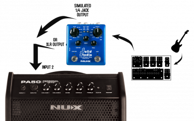 NUX PA-50 Personal Monitor 50W